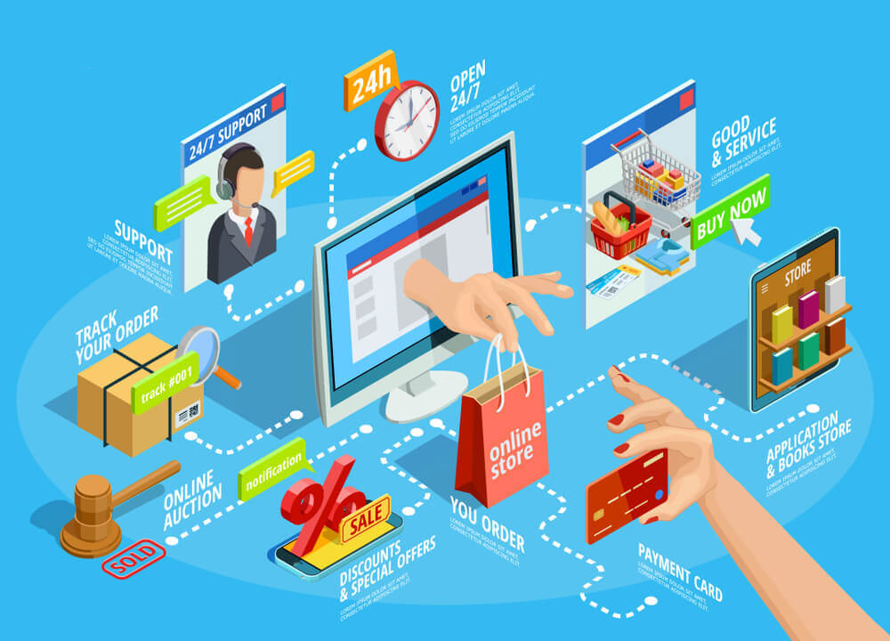 How to Create a Seamless Omnichannel Shopping Experience ...