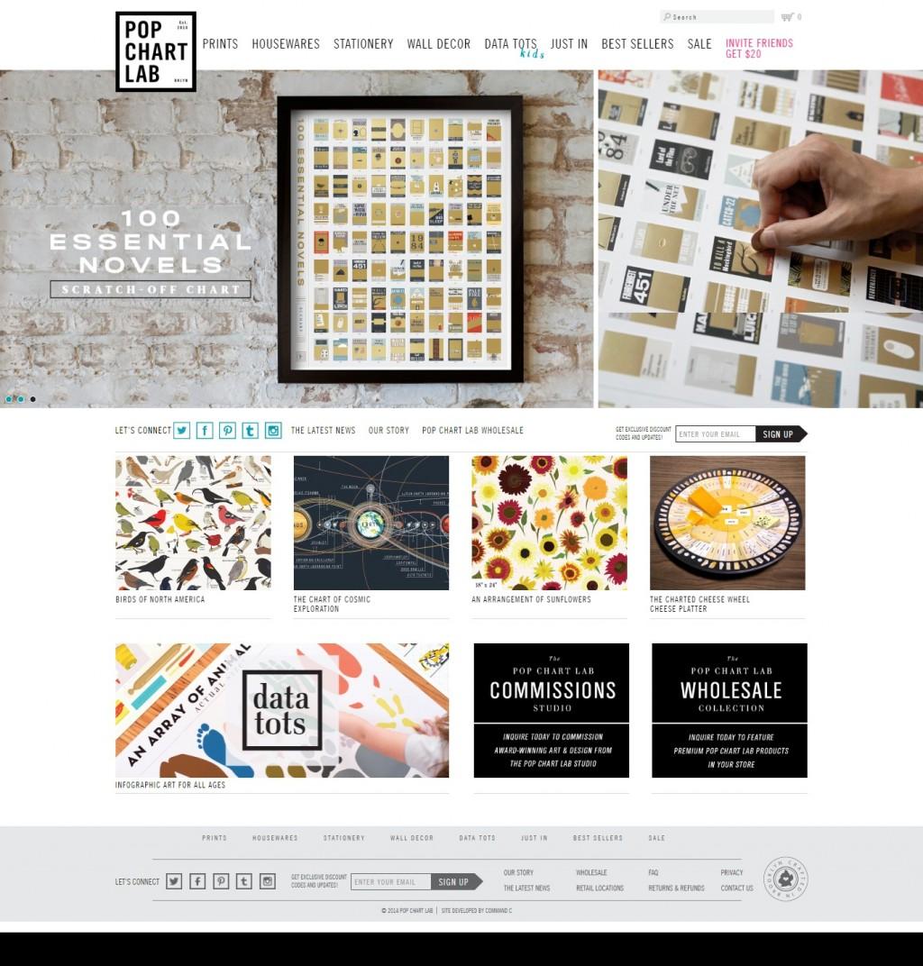 Website Info Designed By Pop Chart Lab